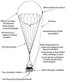 Smrtonosni baloni - 1