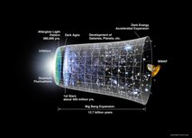 Teorija o temni materiji je napačna - 2