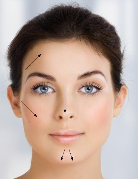 Kako senčiti obraz?