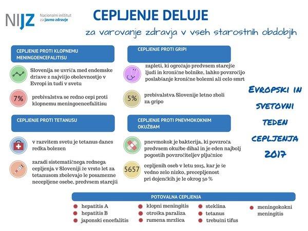 Prednosti cepljenja