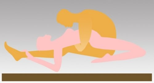 Položaj pri seksu