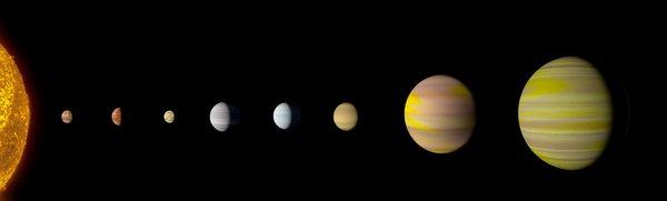 Planetarni sistem
