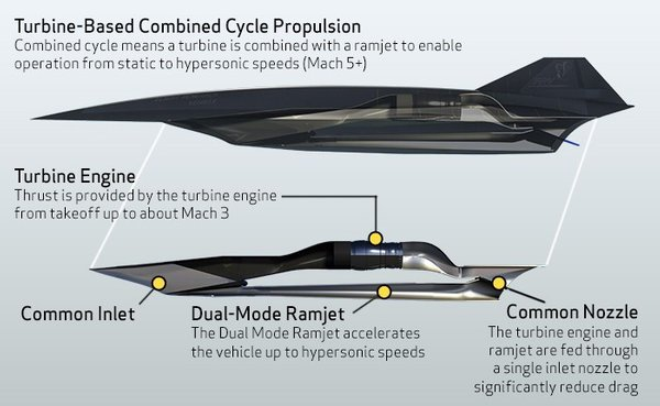 Lockheed Martin SR-72 - 1