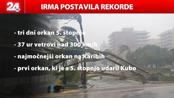 Irma postavila nove rekorde
