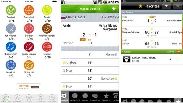 uporabne mobilne aplikacije za moške
