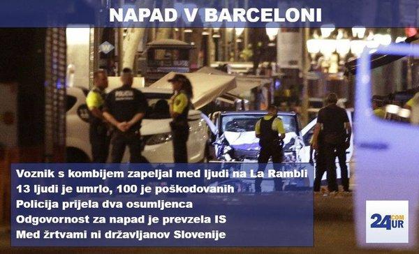 Grafika za Barcelono