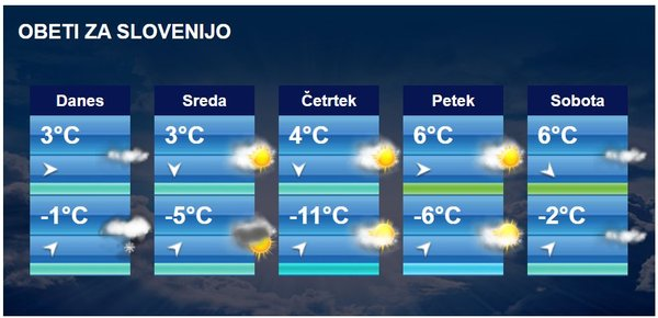Vremenska napoved 24ur.com