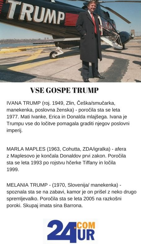 Gospe Trump