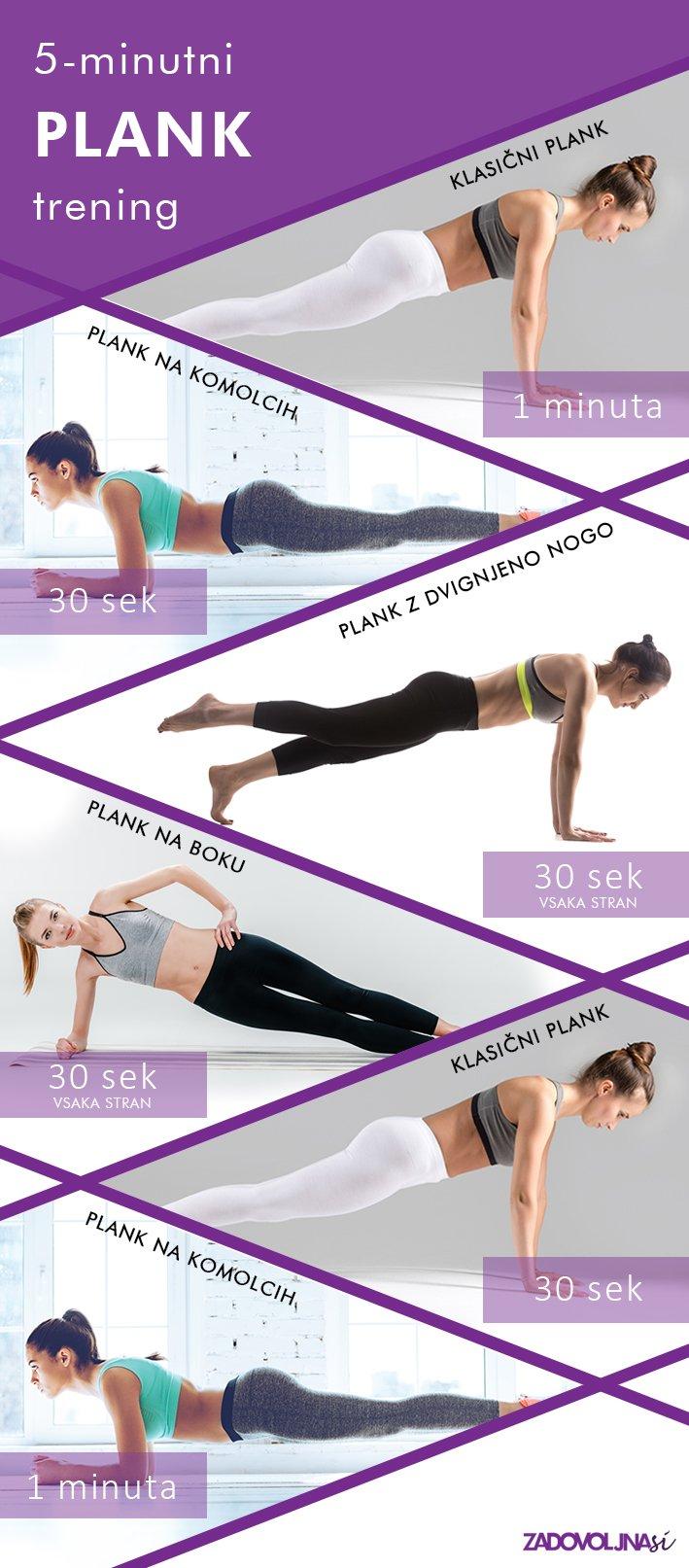 5-minutni plank trening