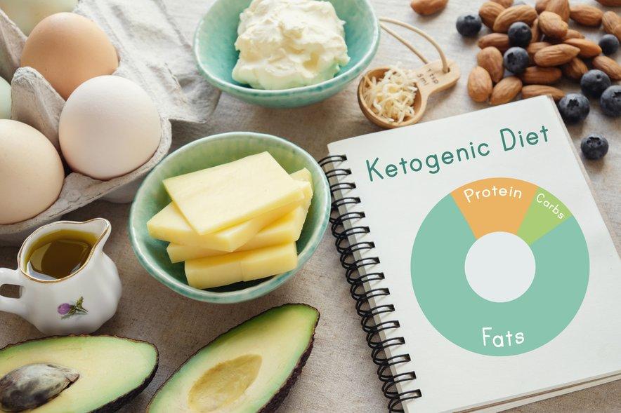 Klasična ketogena dieta je način prehranjevanja z visoko vsebnostjo maščob, nizko vsebnostjo ogljikovih hidratov in ustreznim vnosom beljakovin.