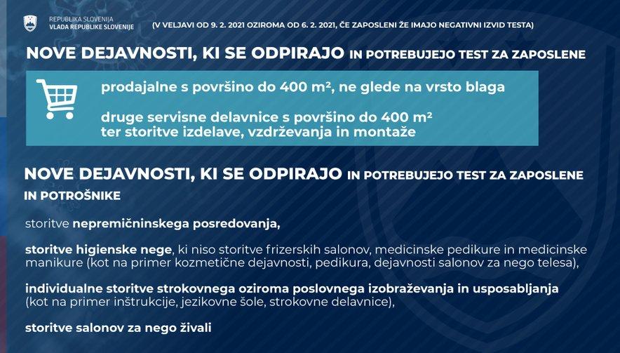 Dejavnosti, kjer bo obvezen test za zaposlene in potrošnike