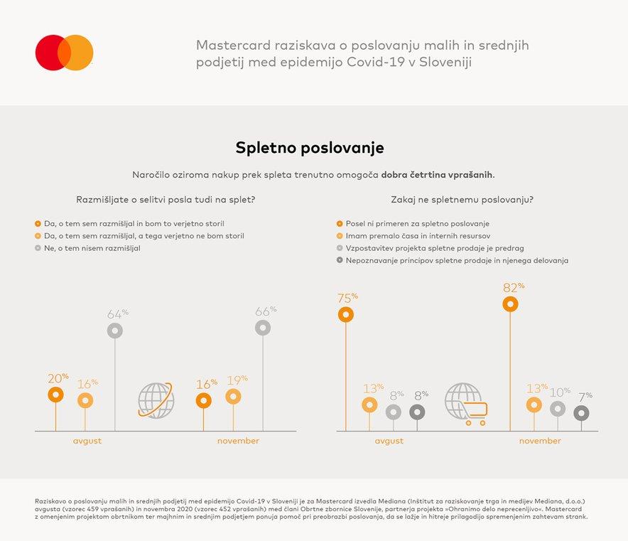 graf Mastercard